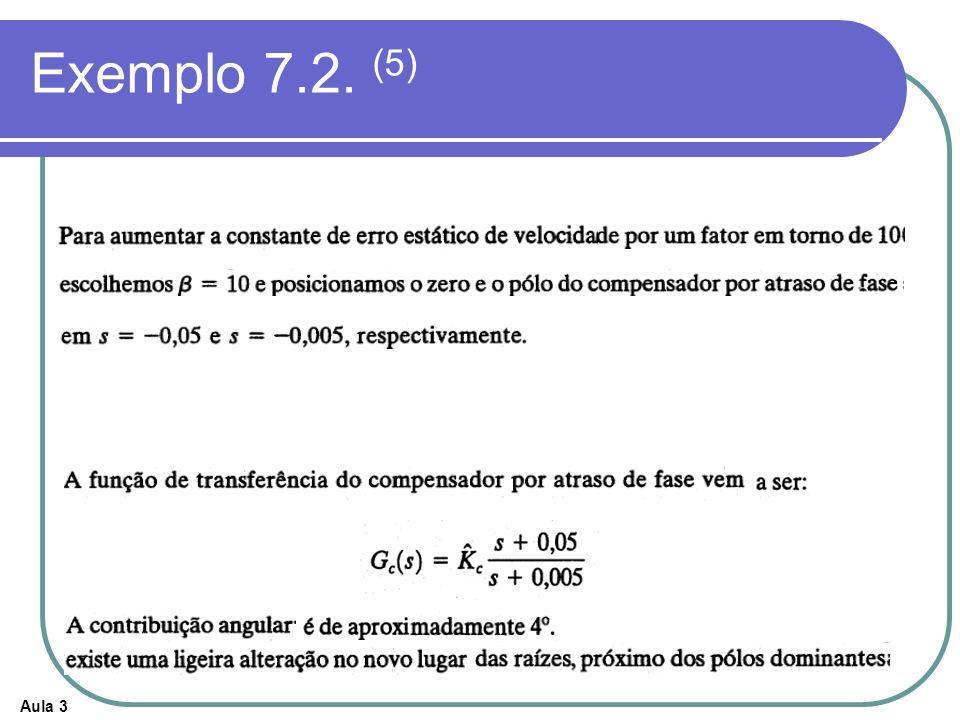 Aula 3 Exemplo 7.2. (5)