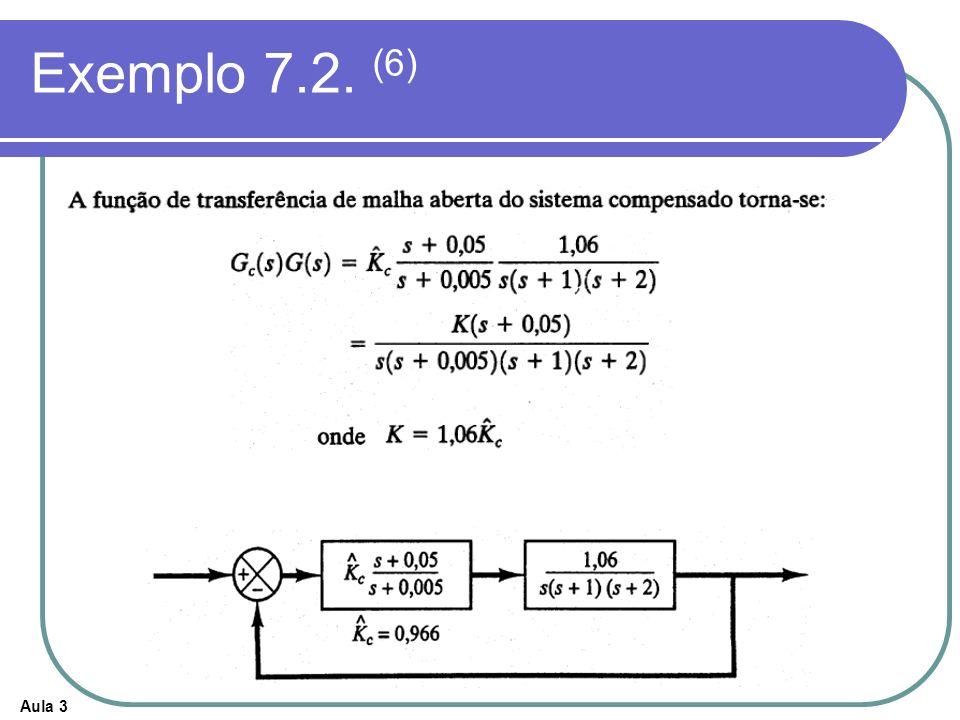 Aula 3 Exemplo 7.2. (6)