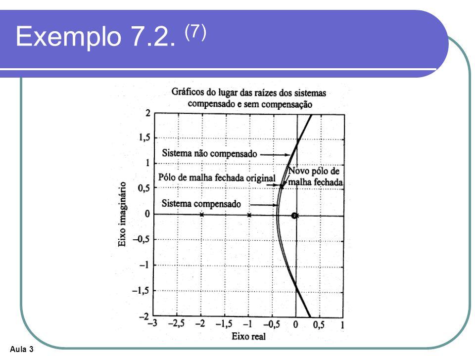 Aula 3 Exemplo 7.2. (7)