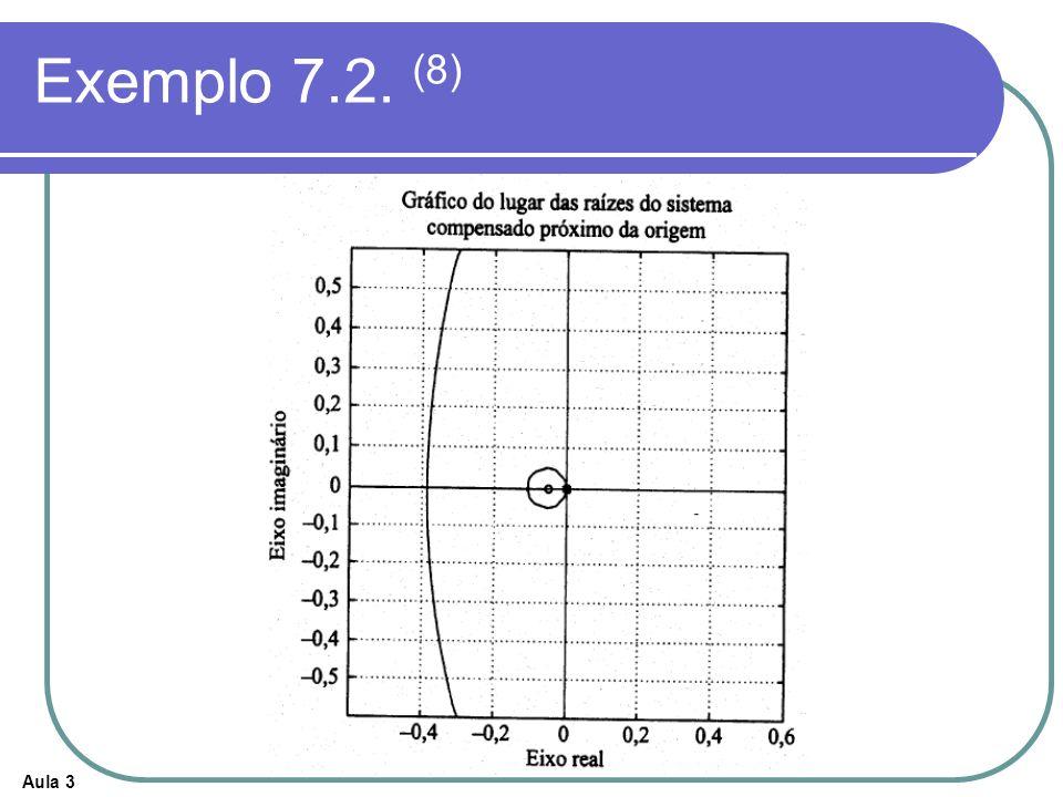 Aula 3 Exemplo 7.2. (8)