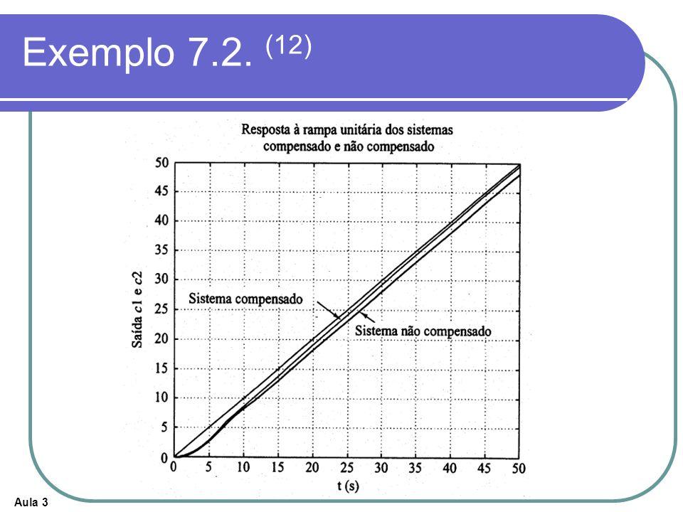 Aula 3 Exemplo 7.2. (12)