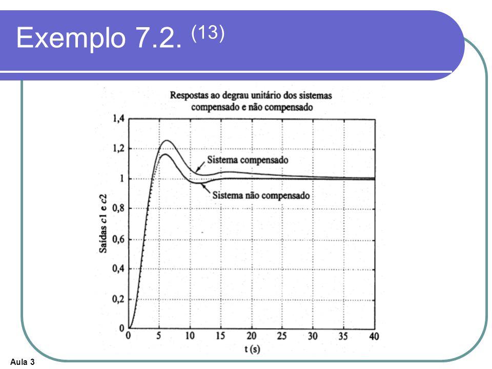 Aula 3 Exemplo 7.2. (13)