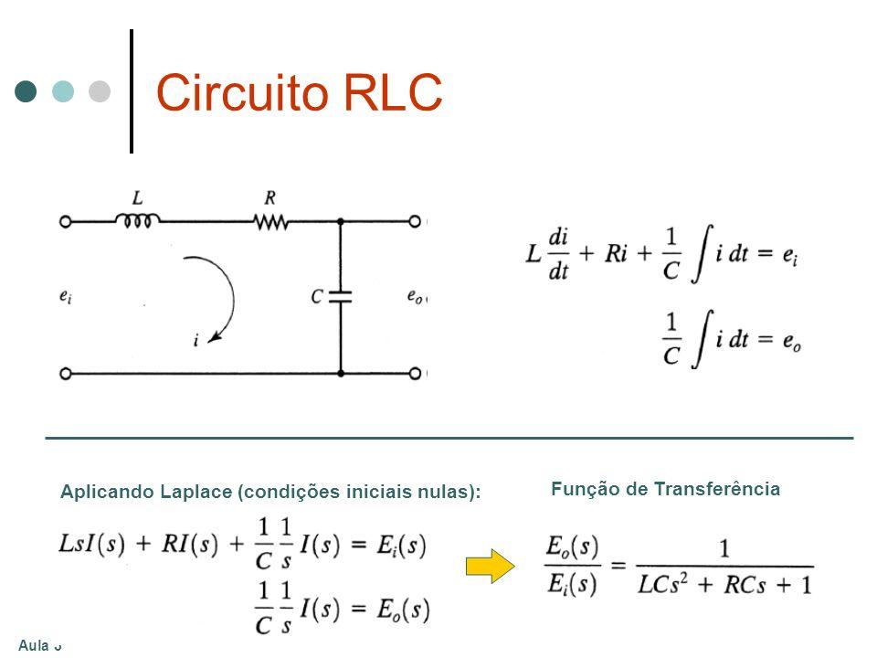 Aula 3 Circuito RLC Aplicando Laplace (condições iniciais nulas): Função de Transferência