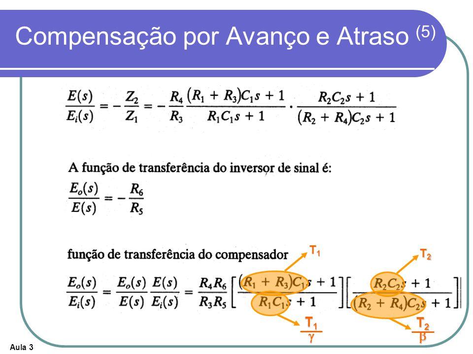 Aula 3 Compensação por Avanço e Atraso (5) T1T1T1T1 T 1 T2T2T2T2 T 2