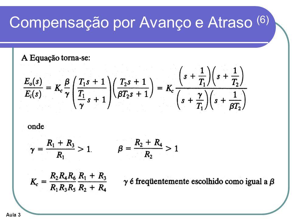 Aula 3 Compensação por Avanço e Atraso (6)