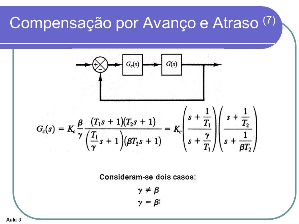Aula 3 Compensação por Avanço e Atraso (7) Consideram-se dois casos: