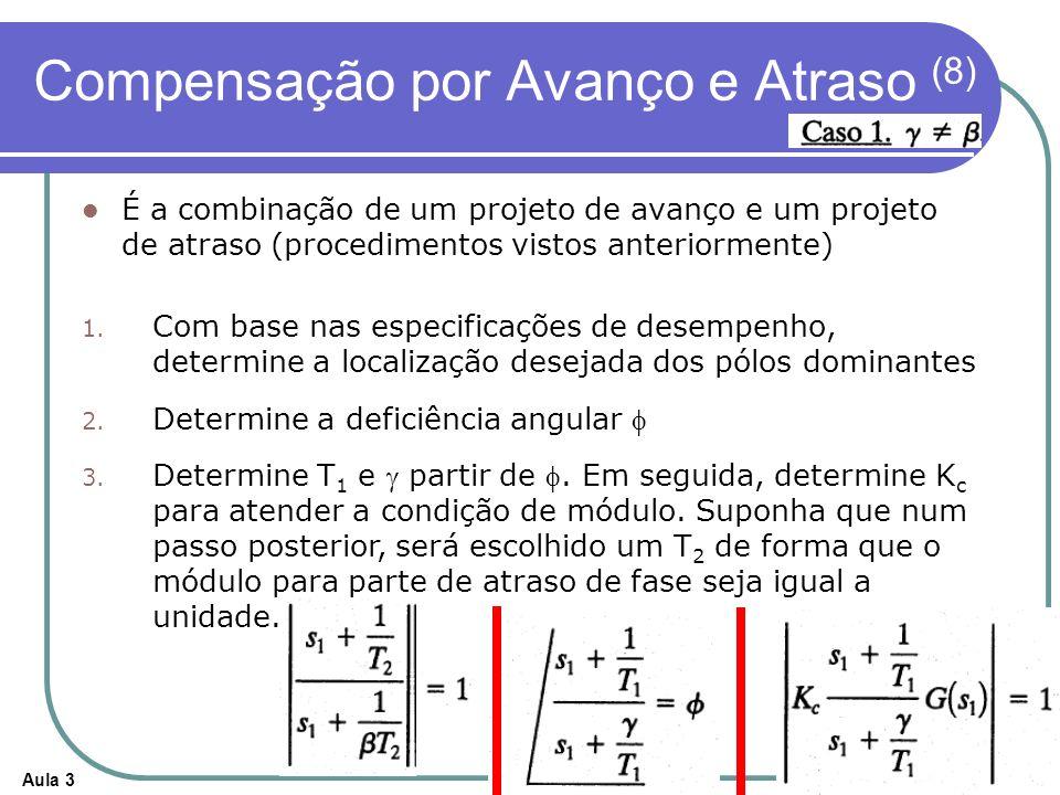 Aula 3 Compensação por Avanço e Atraso (8) É a combinação de um projeto de avanço e um projeto de atraso (procedimentos vistos anteriormente) 1. Com b