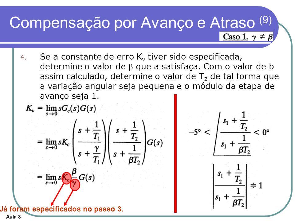 Aula 3 Compensação por Avanço e Atraso (9) 4. Se a constante de erro K v tiver sido especificada, determine o valor de que a satisfaça. Com o valor de