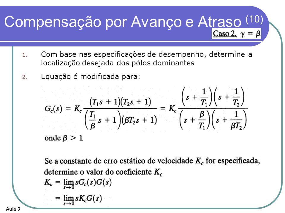 Aula 3 Compensação por Avanço e Atraso (10) 1. Com base nas especificações de desempenho, determine a localização desejada dos pólos dominantes 2. Equ