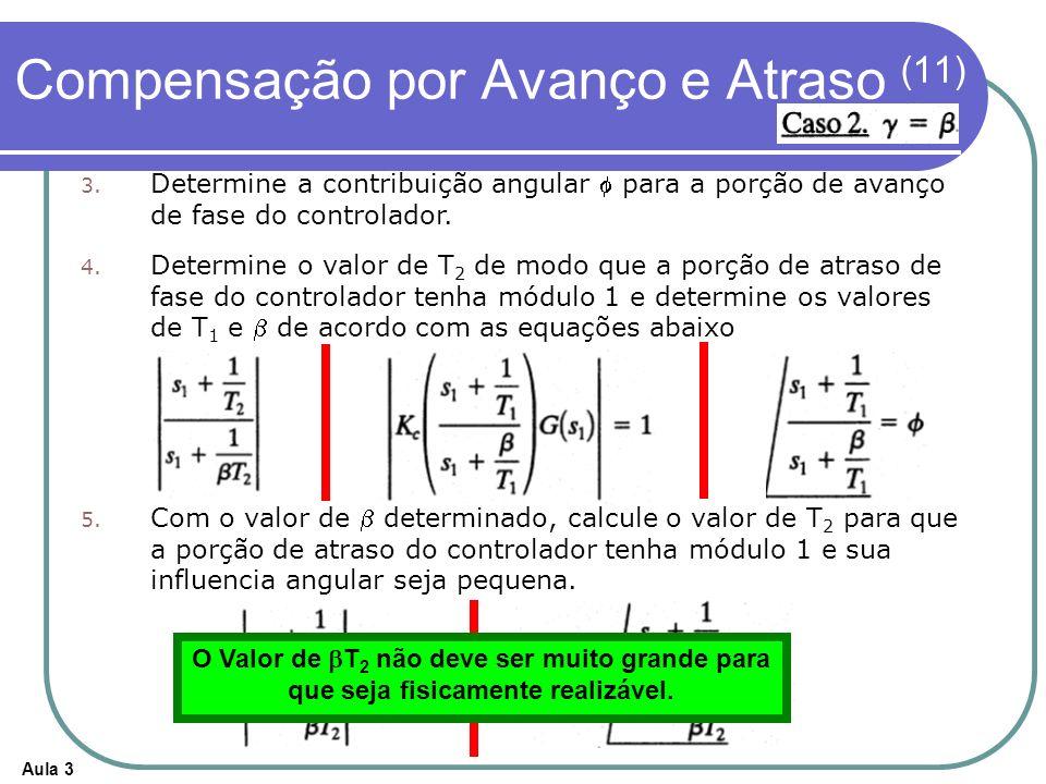 Aula 3 Compensação por Avanço e Atraso (11) 3. Determine a contribuição angular para a porção de avanço de fase do controlador. 4. Determine o valor d