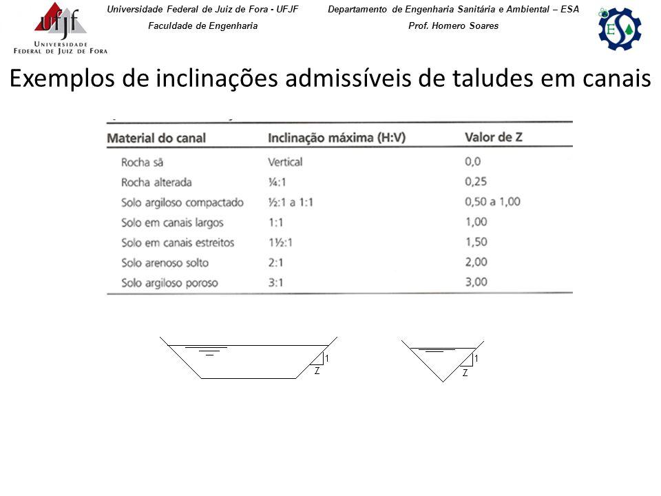 Exemplos de inclinações admissíveis de taludes em canais Universidade Federal de Juiz de Fora - UFJF Faculdade de Engenharia Departamento de Engenhari