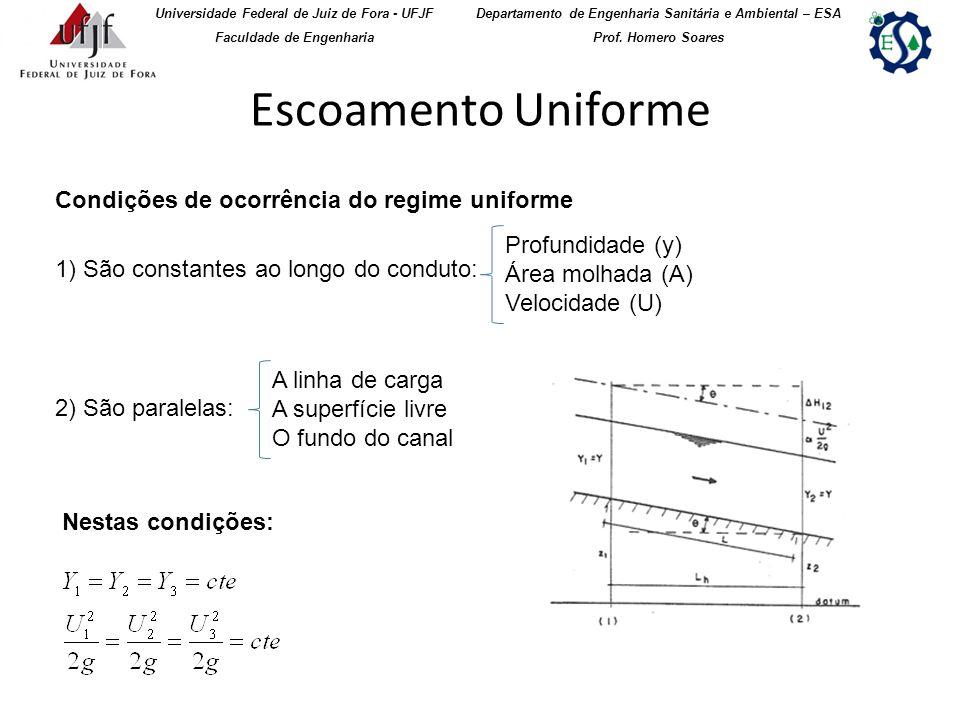 Escoamento Uniforme Condições de ocorrência do regime uniforme 1) São constantes ao longo do conduto: 2) São paralelas: Universidade Federal de Juiz d