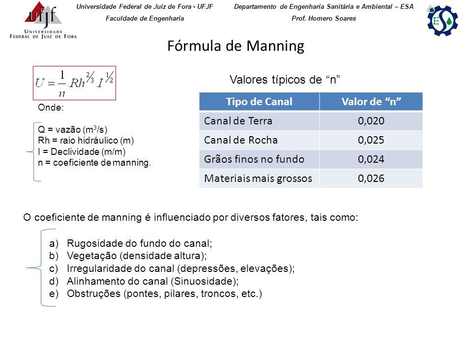 Fórmula de Manning Universidade Federal de Juiz de Fora - UFJF Faculdade de Engenharia Departamento de Engenharia Sanitária e Ambiental – ESA Prof. Ho