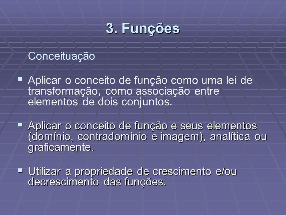3. Funções Conceituação Aplicar o conceito de função como uma lei de transformação, como associação entre elementos de dois conjuntos. Aplicar o conce