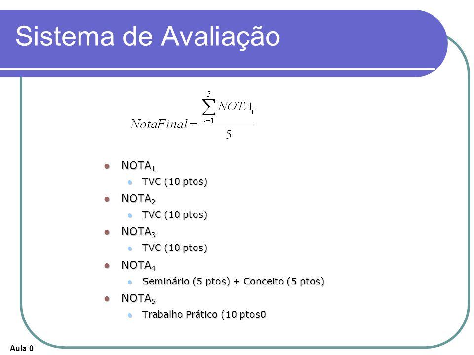 Aula 0 Sistema de Avaliação NOTA 1 NOTA 1 TVC (10 ptos) TVC (10 ptos) NOTA 2 NOTA 2 TVC (10 ptos) TVC (10 ptos) NOTA 3 NOTA 3 TVC (10 ptos) TVC (10 pt