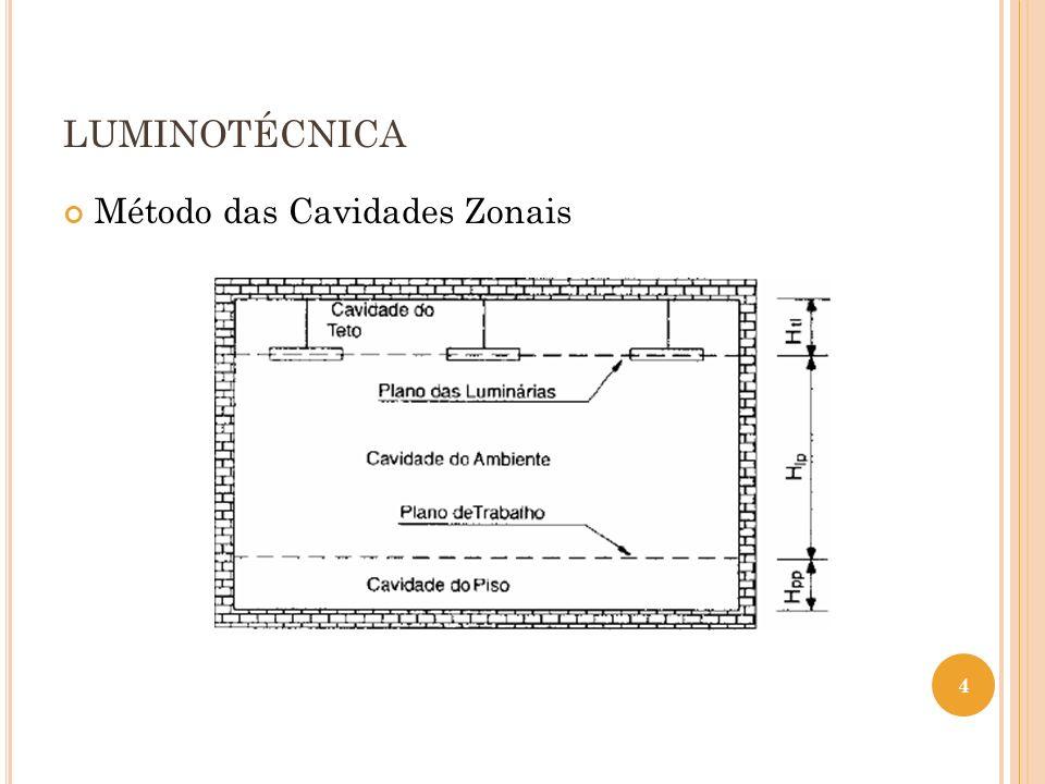LUMINOTÉCNICA 15