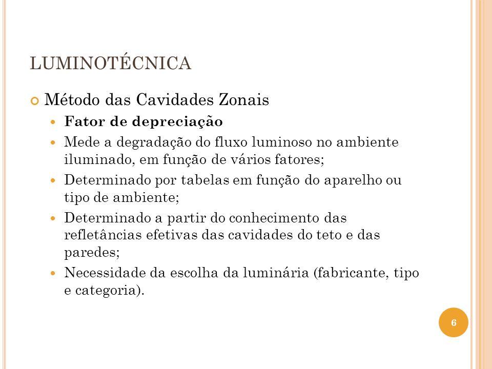 LUMINOTÉCNICA Método das Cavidades Zonais Fator de depreciação 7
