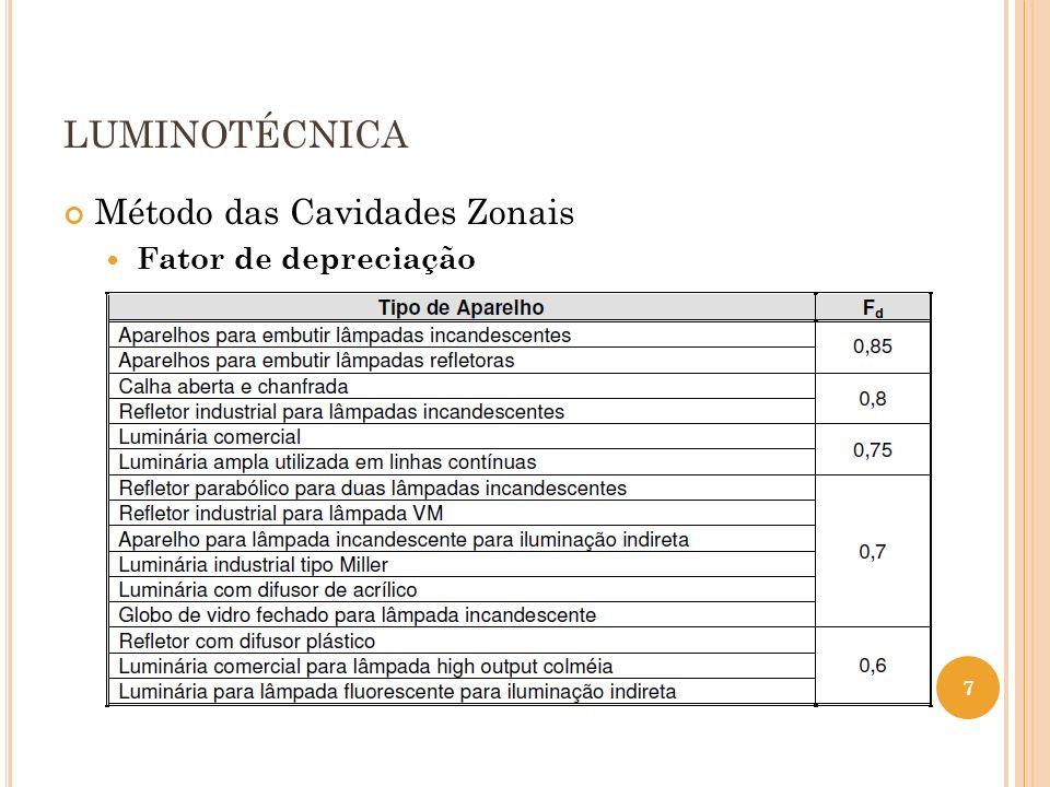 LUMINOTÉCNICA 18