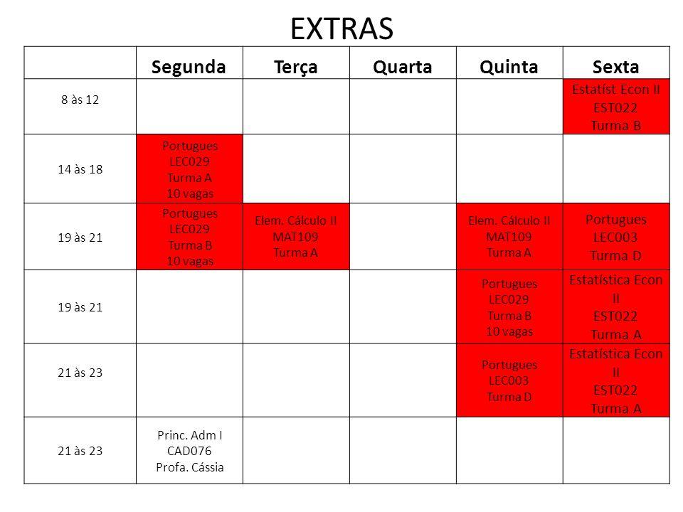 EXTRAS SegundaTerçaQuartaQuintaSexta 8 às 12 Estatíst Econ II EST022 Turma B 14 às 18 Portugues LEC029 Turma A 10 vagas 19 às 21 Portugues LEC029 Turm