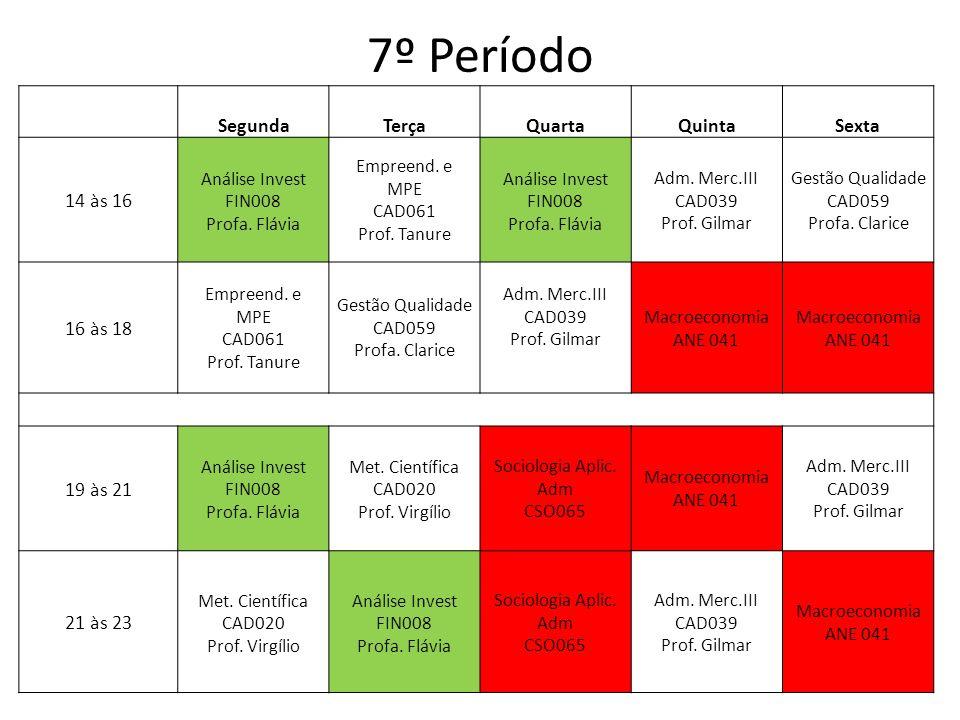 7º Período SegundaTerçaQuartaQuintaSexta 14 às 16 Análise Invest FIN008 Profa. Flávia Empreend. e MPE CAD061 Prof. Tanure Análise Invest FIN008 Profa.