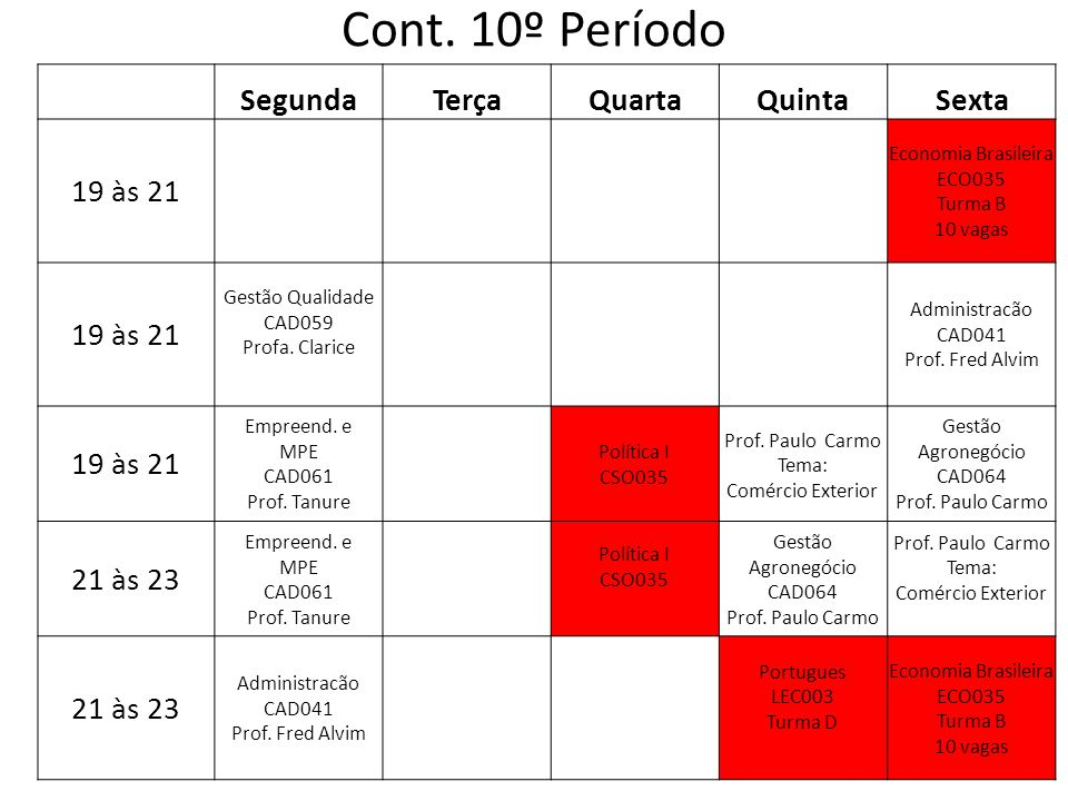 Cont. 10º Período SegundaTerçaQuartaQuintaSexta 19 às 21 Economia Brasileira ECO035 Turma B 10 vagas 19 às 21 Gestão Qualidade CAD059 Profa. Clarice A