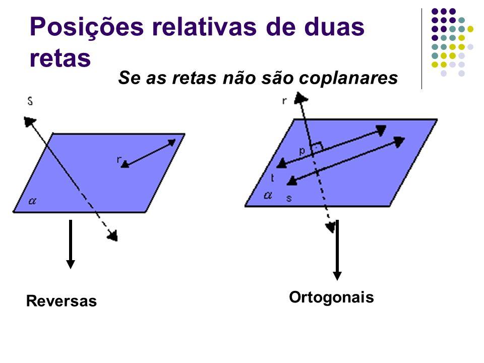Posições relativas de duas retas Se as retas não são coplanares Reversas Ortogonais
