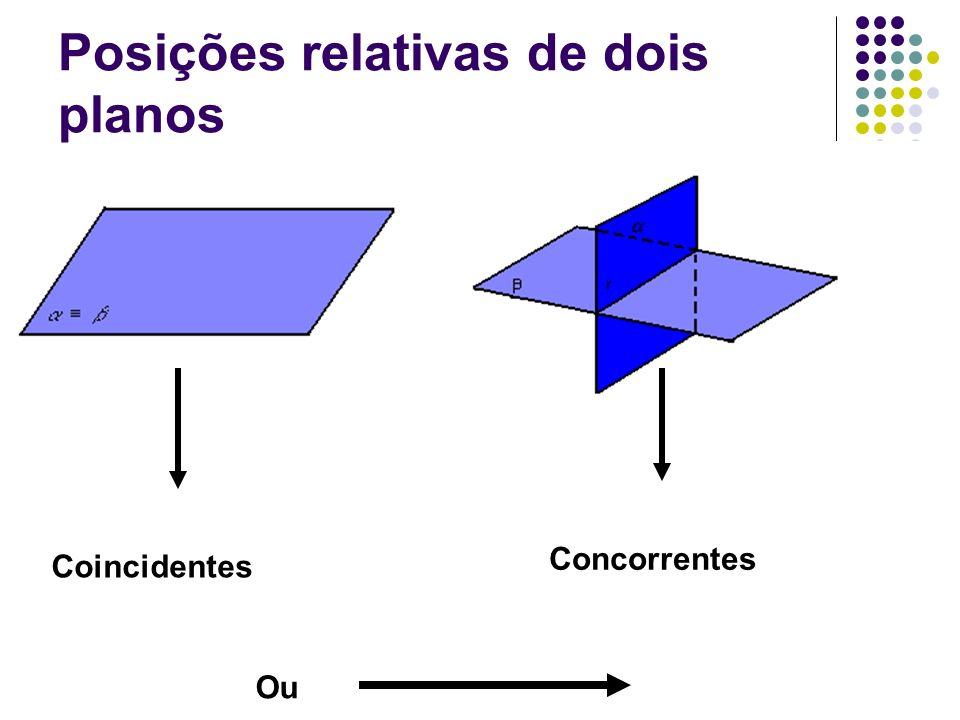 Posições relativas de dois planos Coincidentes Concorrentes Ou