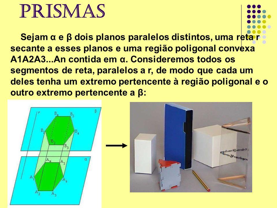 PRISMAS Sejam α e β dois planos paralelos distintos, uma reta r secante a esses planos e uma região poligonal convexa A1A2A3...An contida em α. Consid