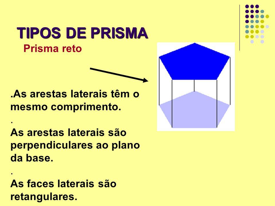 TIPOS DE PRISMA.As arestas laterais têm o mesmo comprimento.. As arestas laterais são perpendiculares ao plano da base.. As faces laterais são retangu