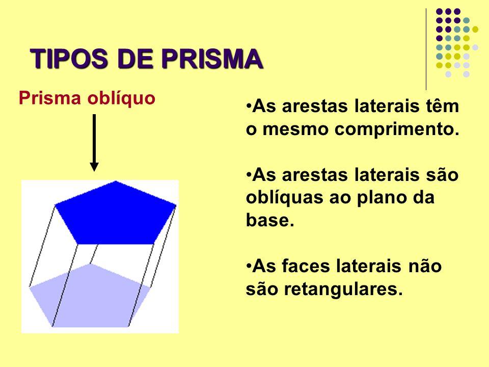 TIPOS DE PRISMA As arestas laterais têm o mesmo comprimento. As arestas laterais são oblíquas ao plano da base. As faces laterais não são retangulares