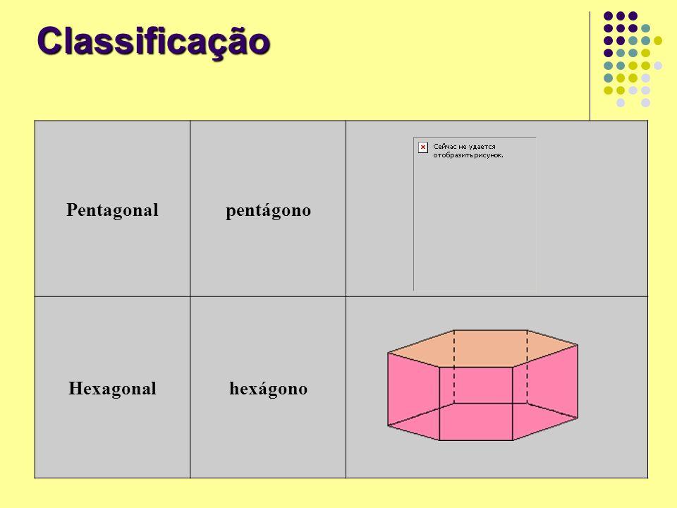 Classificação Pentagonalpentágono Hexagonalhexágono