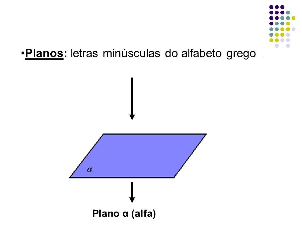 Planos: letras minúsculas do alfabeto grego Plano α (alfa)