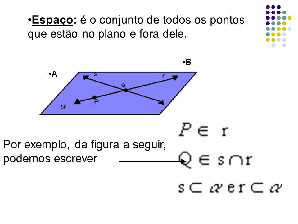 Espaço: é o conjunto de todos os pontos que estão no plano e fora dele. Por exemplo, da figura a seguir, podemos escrever A B