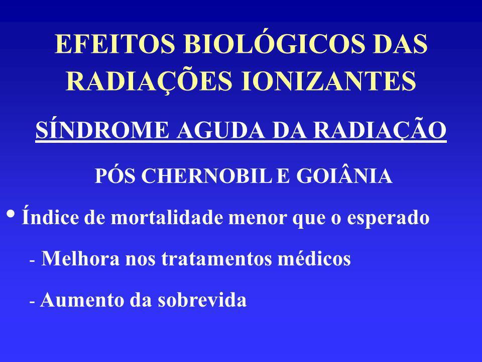 EFEITOS BIOLÓGICOS DAS RADIAÇÕES IONIZANTES SÍNDROME AGUDA DA RADIAÇÃO PÓS CHERNOBIL E GOIÂNIA Índice de mortalidade menor que o esperado - Melhora no