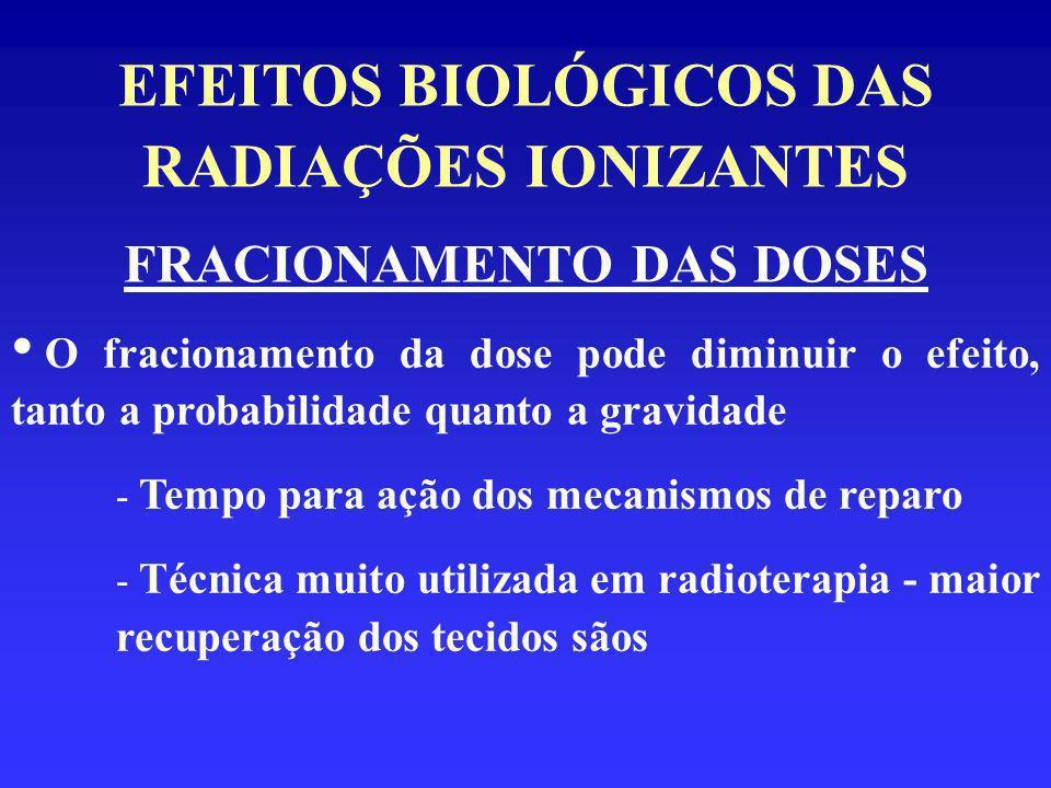 EFEITOS BIOLÓGICOS DAS RADIAÇÕES IONIZANTES FRACIONAMENTO DAS DOSES O fracionamento da dose pode diminuir o efeito, tanto a probabilidade quanto a gra