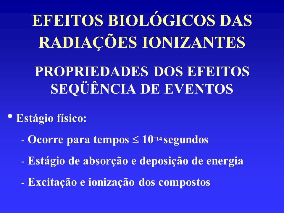 EFEITOS BIOLÓGICOS DAS RADIAÇÕES IONIZANTES PROPRIEDADES DOS EFEITOS SEQÜÊNCIA DE EVENTOS Estágio físico-químico: - Ocorre para tempos de 10 -14 a 10 -12 segundos - Quebra de ligações - Radiólise da água - formação de radicais livres - Começa o dano químico - radicais livres começam a reagir