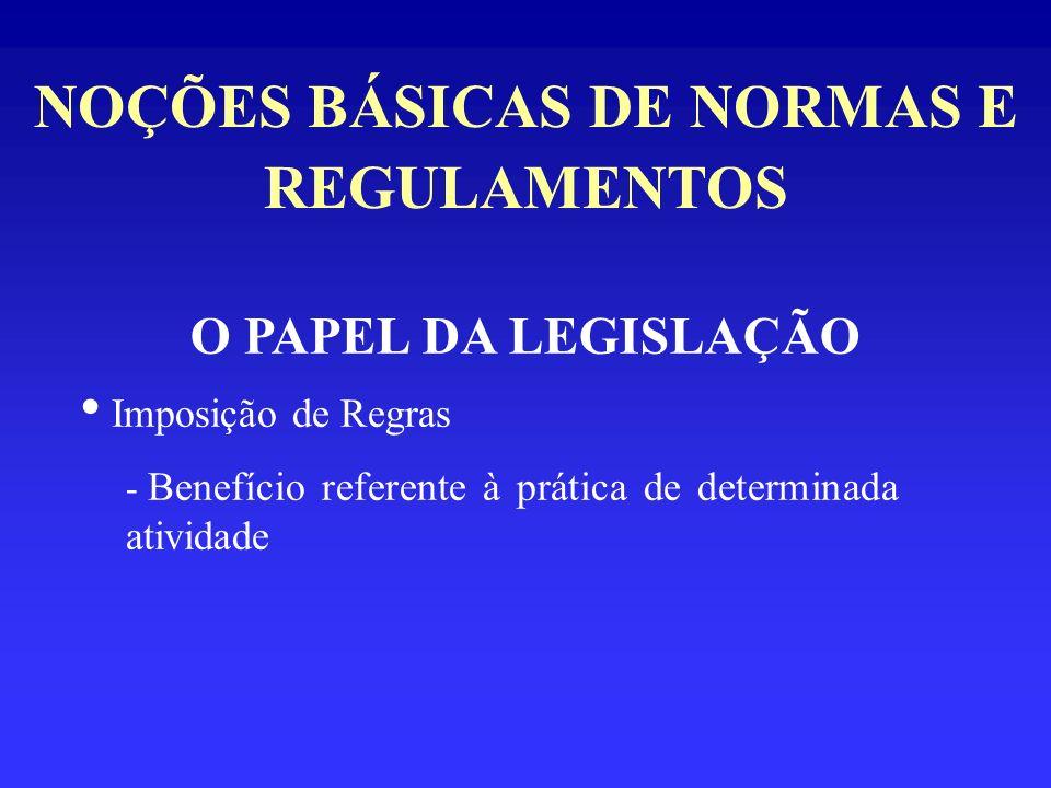 NOÇÕES BÁSICAS DE NORMAS E REGULAMENTOS O PAPEL DA LEGISLAÇÃO Imposição de Regras - Benefício referente à prática de determinada atividade