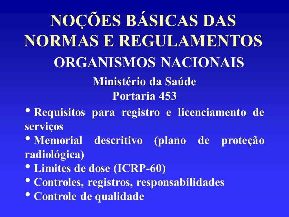 NOÇÕES BÁSICAS DAS NORMAS E REGULAMENTOS ORGANISMOS NACIONAIS Ministério da Saúde Portaria 453 Requisitos para registro e licenciamento de serviços Me