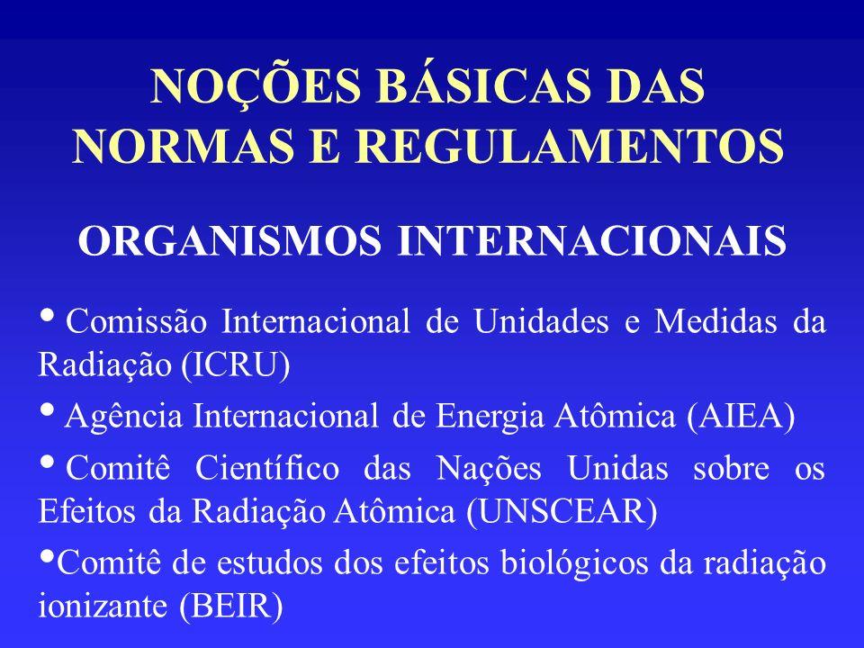 NOÇÕES BÁSICAS DAS NORMAS E REGULAMENTOS ORGANISMOS INTERNACIONAIS Comissão Internacional de Unidades e Medidas da Radiação (ICRU) Agência Internacion