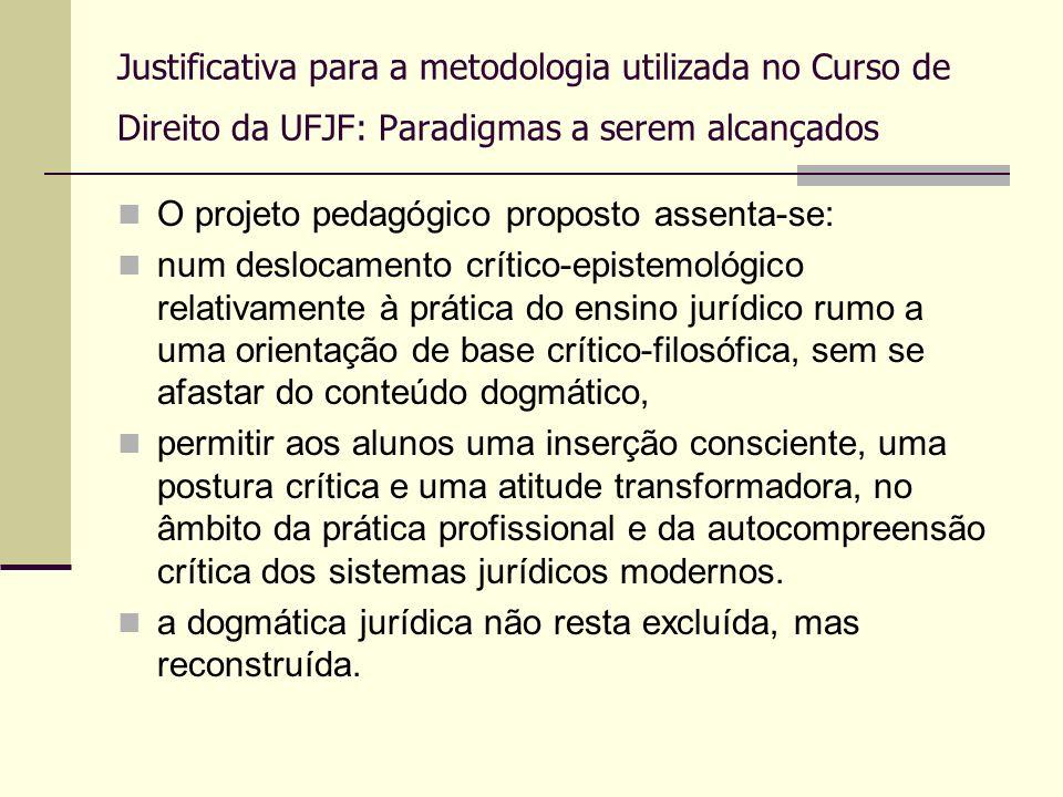 Justificativa para a metodologia utilizada no Curso de Direito da UFJF: Paradigmas a serem alcançados O projeto pedagógico proposto assenta-se: num de