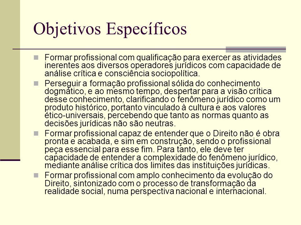 Objetivos Específicos Formar profissional com qualificação para exercer as atividades inerentes aos diversos operadores jurídicos com capacidade de an