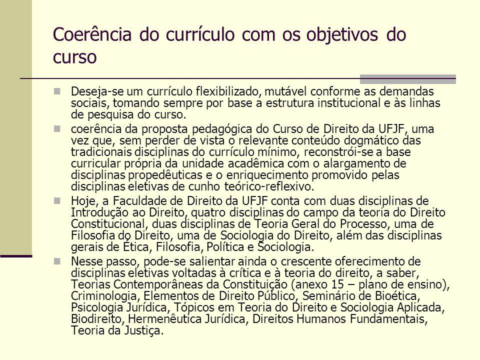 Coerência do currículo com os objetivos do curso Deseja-se um currículo flexibilizado, mutável conforme as demandas sociais, tomando sempre por base a