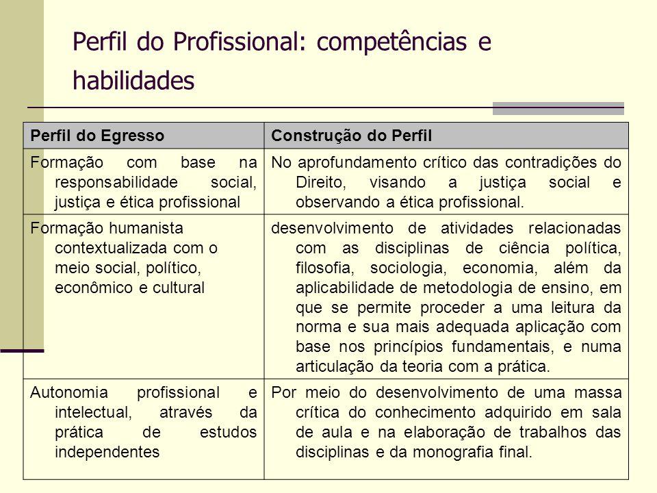 Perfil do Profissional: competências e habilidades Perfil do EgressoConstrução do Perfil Formação com base na responsabilidade social, justiça e ética