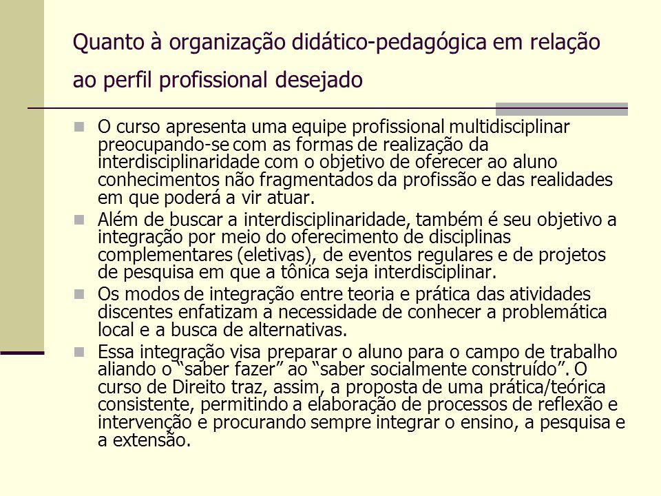Quanto à organização didático-pedagógica em relação ao perfil profissional desejado O curso apresenta uma equipe profissional multidisciplinar preocup