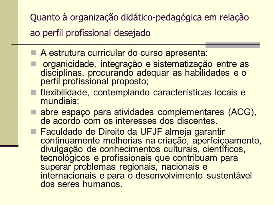 Quanto à organização didático-pedagógica em relação ao perfil profissional desejado A estrutura curricular do curso apresenta: organicidade, integraçã
