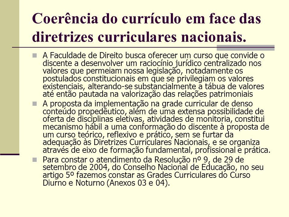 Coerência do currículo em face das diretrizes curriculares nacionais. A Faculdade de Direito busca oferecer um curso que convide o discente a desenvol