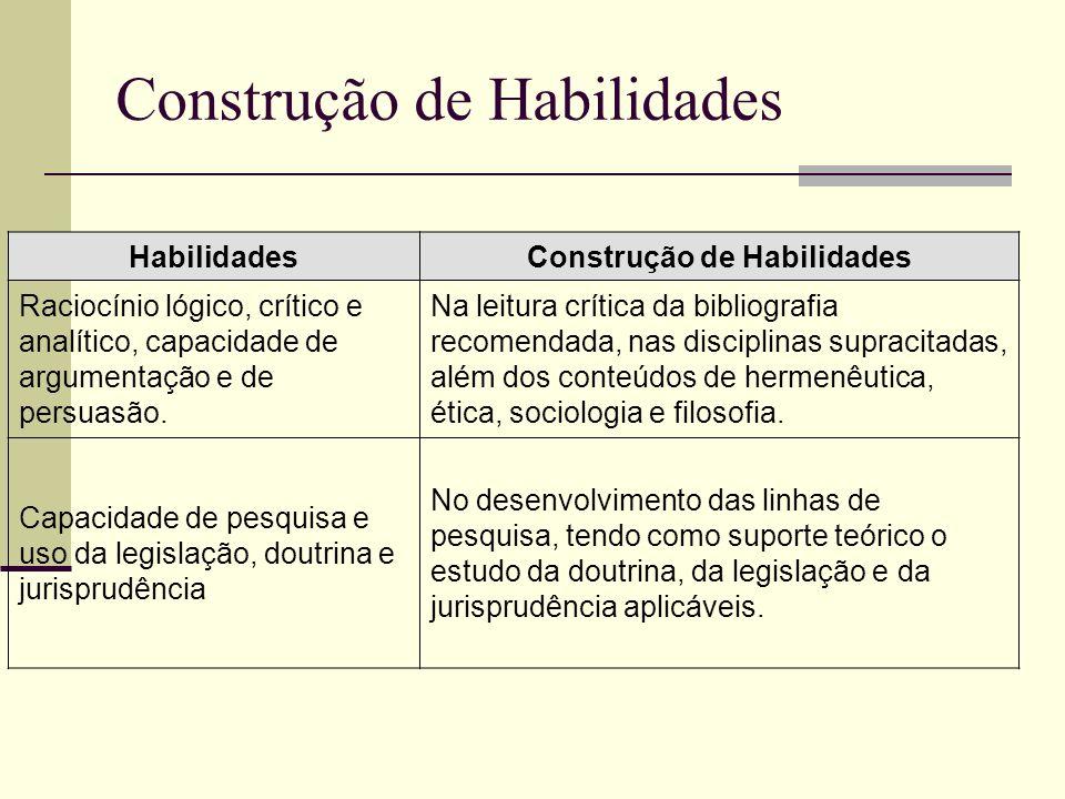 Construção de Habilidades HabilidadesConstrução de Habilidades Raciocínio lógico, crítico e analítico, capacidade de argumentação e de persuasão. Na l