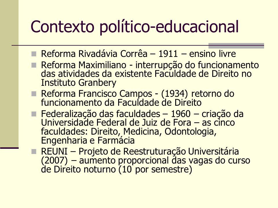 Contexto político-educacional Reforma Rivadávia Corrêa – 1911 – ensino livre Reforma Maximiliano - interrupção do funcionamento das atividades da exis