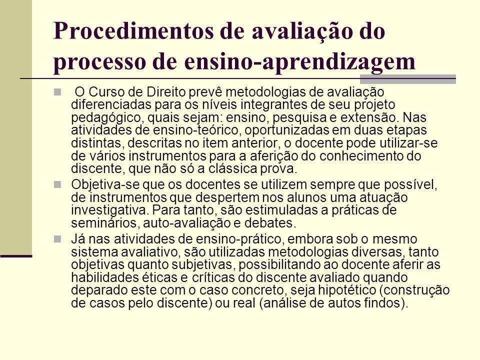 Procedimentos de avaliação do processo de ensino-aprendizagem O Curso de Direito prevê metodologias de avaliação diferenciadas para os níveis integran