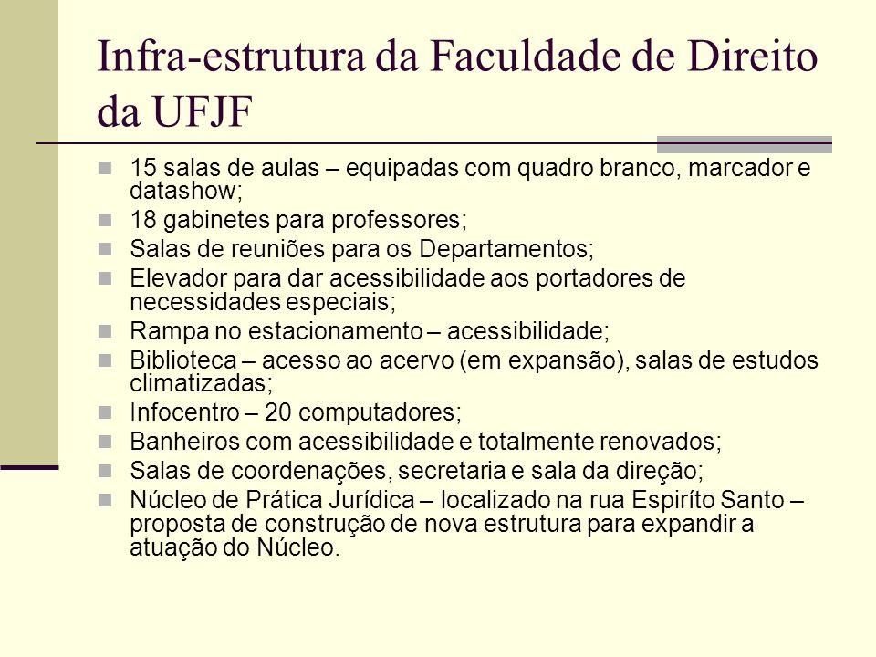 Infra-estrutura da Faculdade de Direito da UFJF 15 salas de aulas – equipadas com quadro branco, marcador e datashow; 18 gabinetes para professores; S